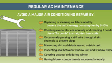 Troubleshooting Your AC Before You Call